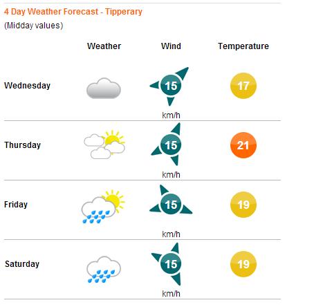 weather11062014